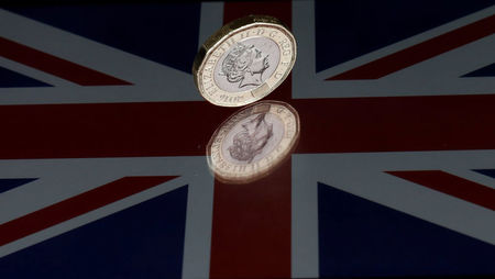 Pound Traders Snap Out of Brexit Hope and Brace for Any Outcome