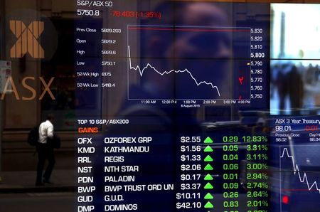 Australia stocks higher at close of trade; S&P/ASX 200 up 0.38%