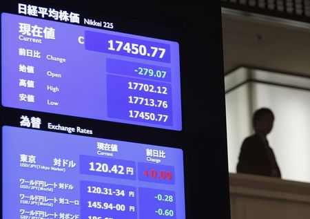 Japan stocks higher at close of trade; Nikkei 225 up 2.36%