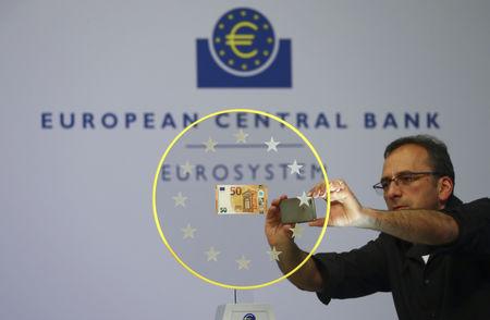 European shares inch higher as oil, retail stocks jump