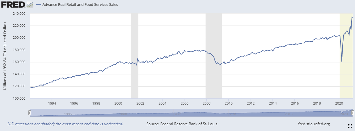Advance Real Retail And Food Services Sales